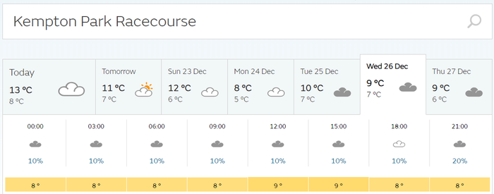 Kempton Weather Forecast