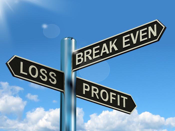 Profit, Loss, Break Even Signpost