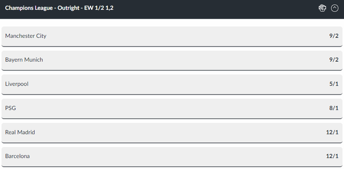 BetVictor Champions League 2020/21 Betting