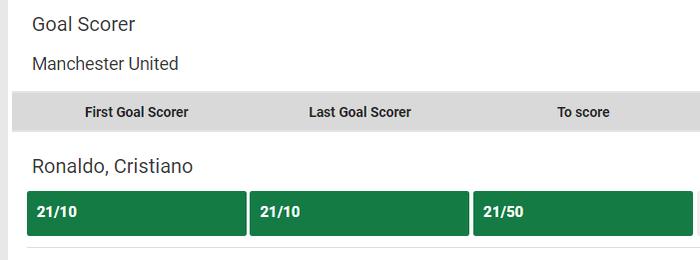 Unibet Goalscorer Betting